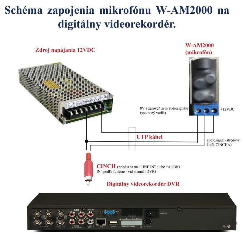 HIKVISION DS-7116HWI-SH - 16 kanálový mini rekordér - REALTIME 960H (pro kamery 700TVř.)