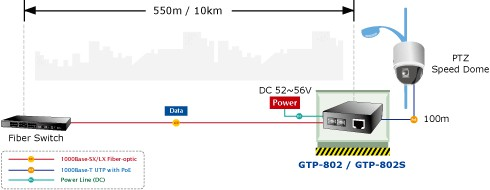 DPP-D202 - Bytový audio telefon, 2 drát
