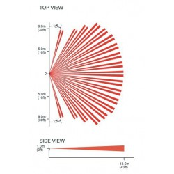 PARADOX PE-1 - vyměnitelná čočka s charakteristikou horizontální záclony dosah 13 m, vějíř 156°