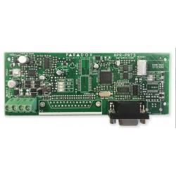BUS2SER - integrační modul